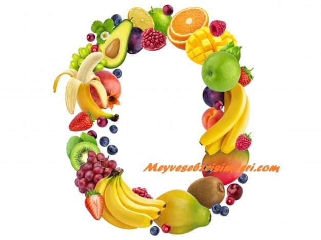 O ile Meyve Sebze Bitki isimleri